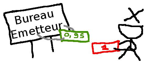 changer devise en euro